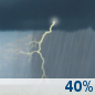 Memorial Day: Chance Showers And Thunderstorms